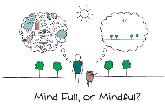 Resultado de imagen de mindfulness act foto perro